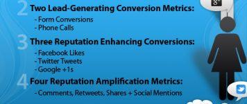 Social Media Marketing Metrics Infographic