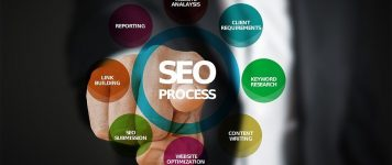Blogging for SEO: The Perfect Blog Article